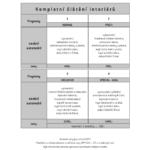 zdar_A5-cisteni interieru-cenik